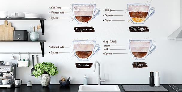Nálepka káva a její druhy